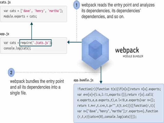 https://codingjam.it/wp-content/uploads/2016/11/how-it-works.png
